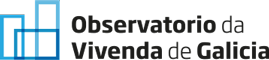 Observatorio de Vivenda de Galicia
