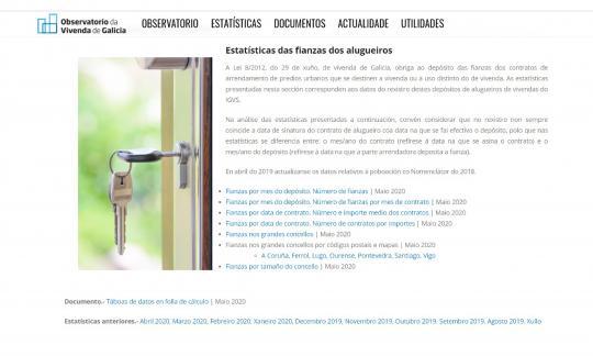 O Observatorio da vivenda amosa os prezos do alugueiro en Galicia mes a mes